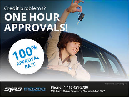 Gyro Mazda's Credit Approvals